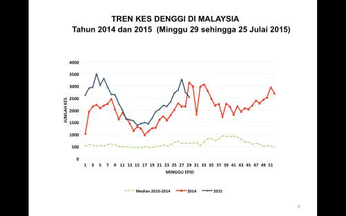 Screenshot 2015-07-30 09.50.58