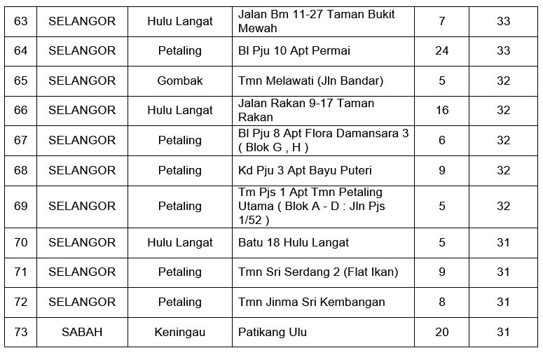 denggi26-5