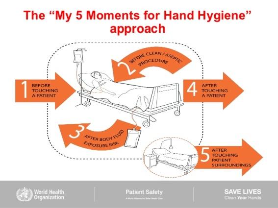 hand-hygiene-practices-17-728