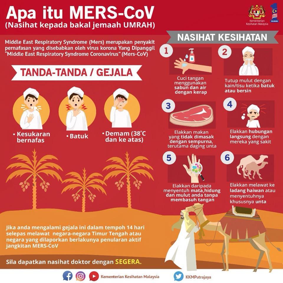 ciri sakit coronavirus