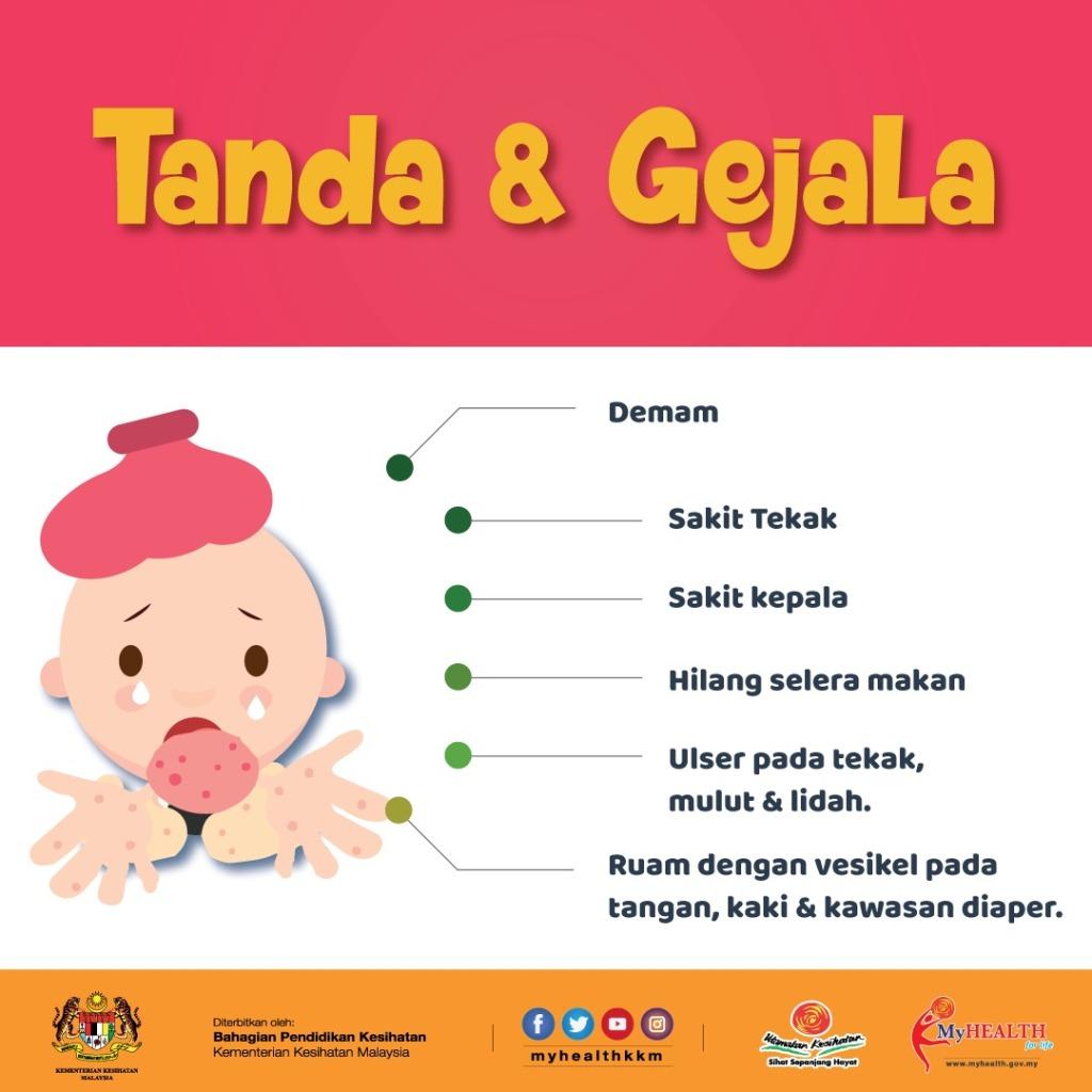 Soalan Lazim Faq Penyakit Tangan Kaki Dan Mulut Hand Foot And Mouth Disease Hfmd From The Desk Of The Director General Of Health Malaysia
