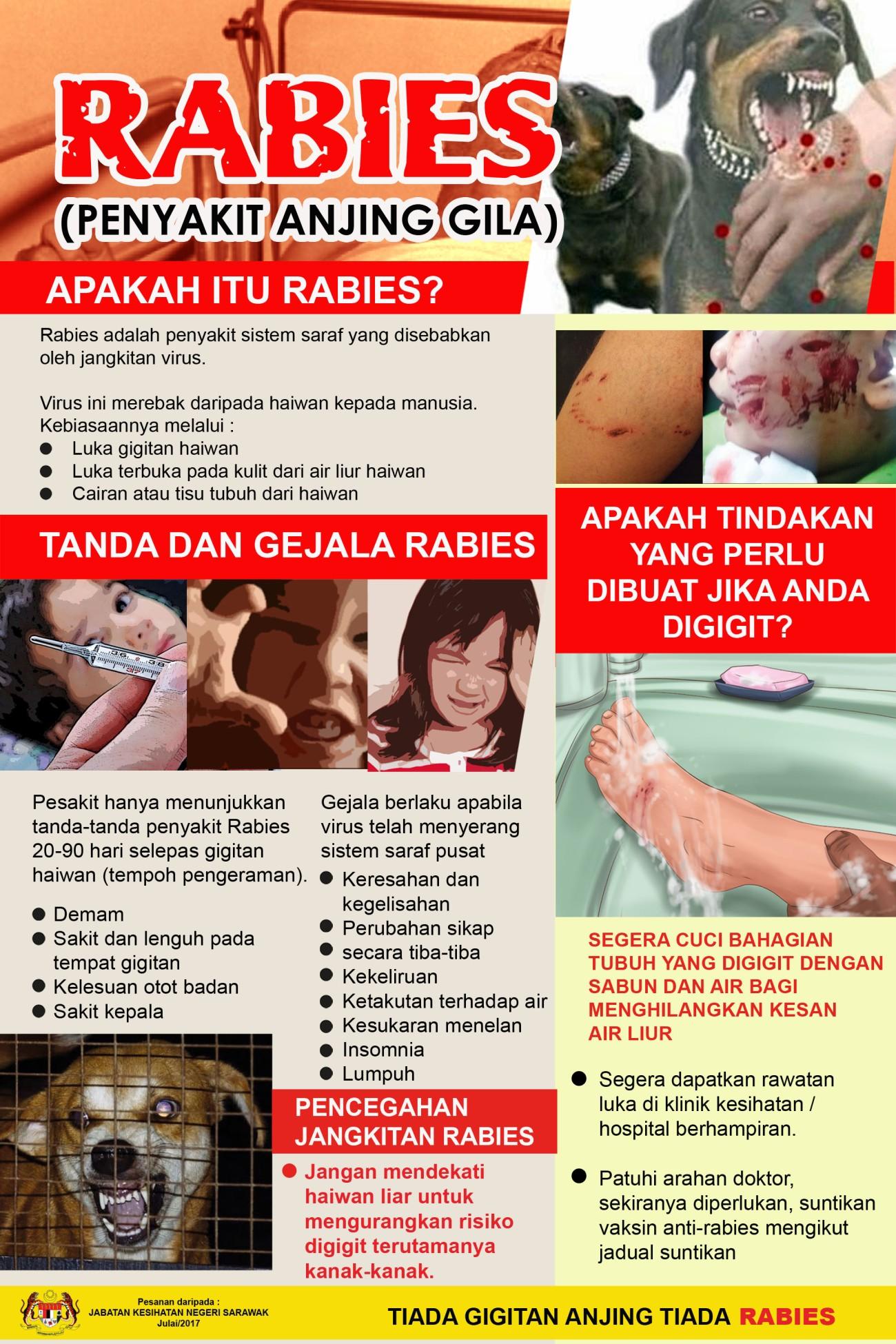 rabies JKN Sarawak