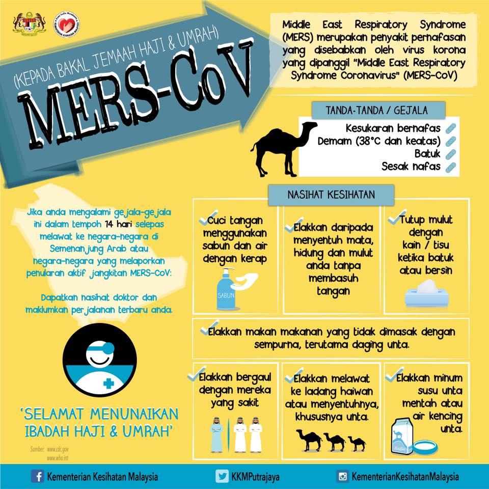 MERS COV2