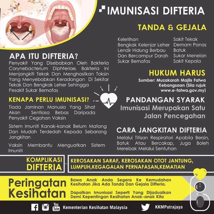 infografik difteria