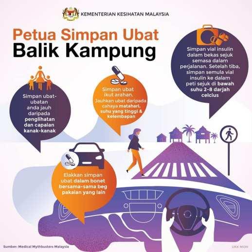 Petua Simpan Ubat Balik Kampung