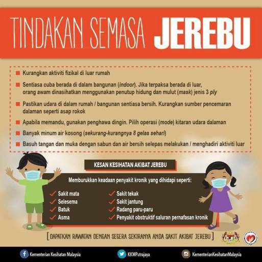 tips jerebu