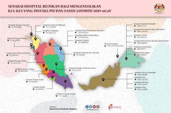 26 Hospital rujukan