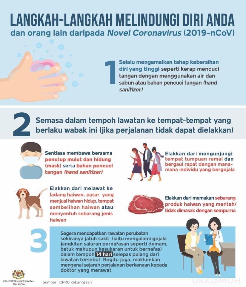 Kenyataan Akhbar Kpk 26 Januari 2020 Situasi Terkini Jangkitan Novel Coronavirus Di Malaysia From The Desk Of The Director General Of Health Malaysia
