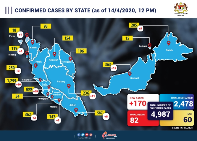 CONFIRM CASE BY STATE baru