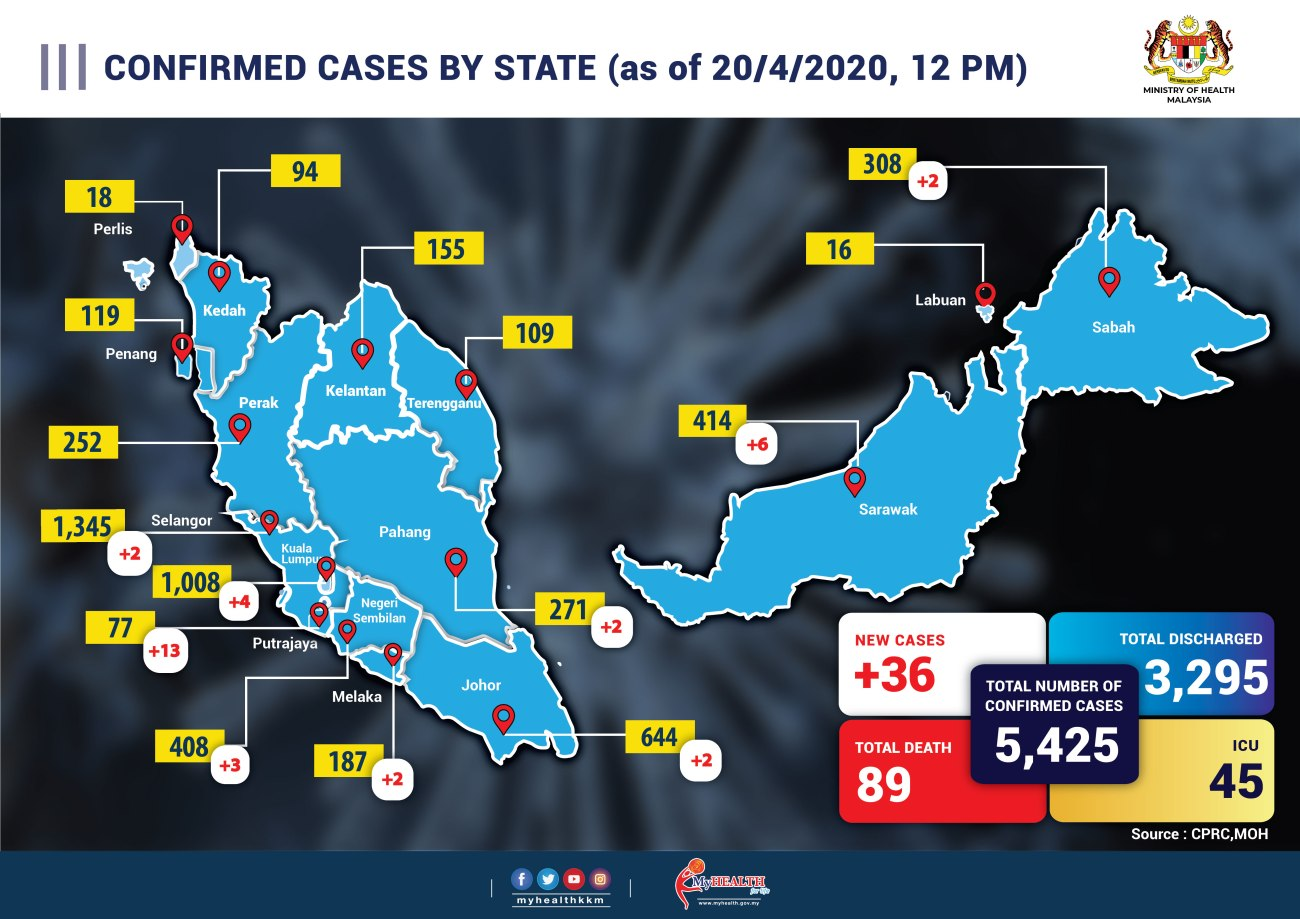 CONFIRM CASE BY STATE baru 20 April-01