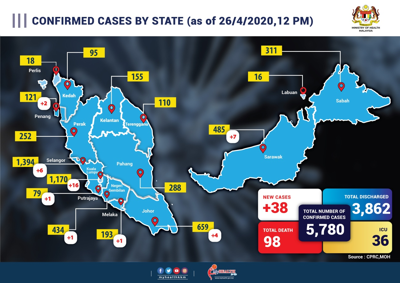 CONFIRM CASE BY STATE baru 26April-01