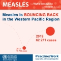 measles-bouncing-back