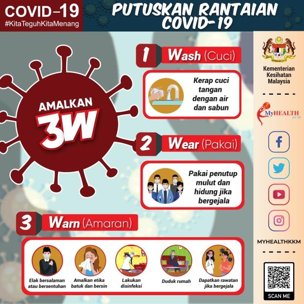 Kenyataan Akhbar Kpk 28 Mei 2020 Situasi Semasa Jangkitan Penyakit Coronavirus 2019 Covid 19 Di Malaysia From The Desk Of The Director General Of Health Malaysia