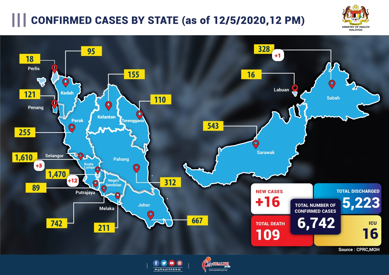 CONFIRM CASE BY STATE 12 mei-01