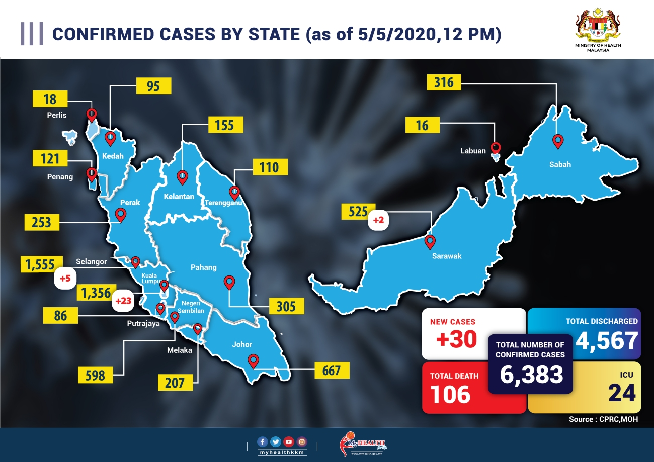CONFIRM CASE BY STATE 5Mei-01