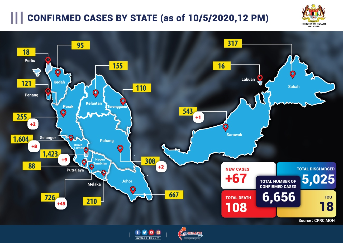 CONFIRM CASE BY STATE baru 10 mei-01