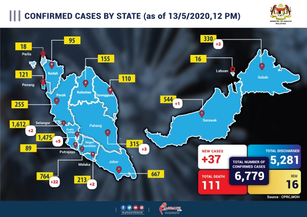 CONFIRM CASE BY STATE baru 13mei-01