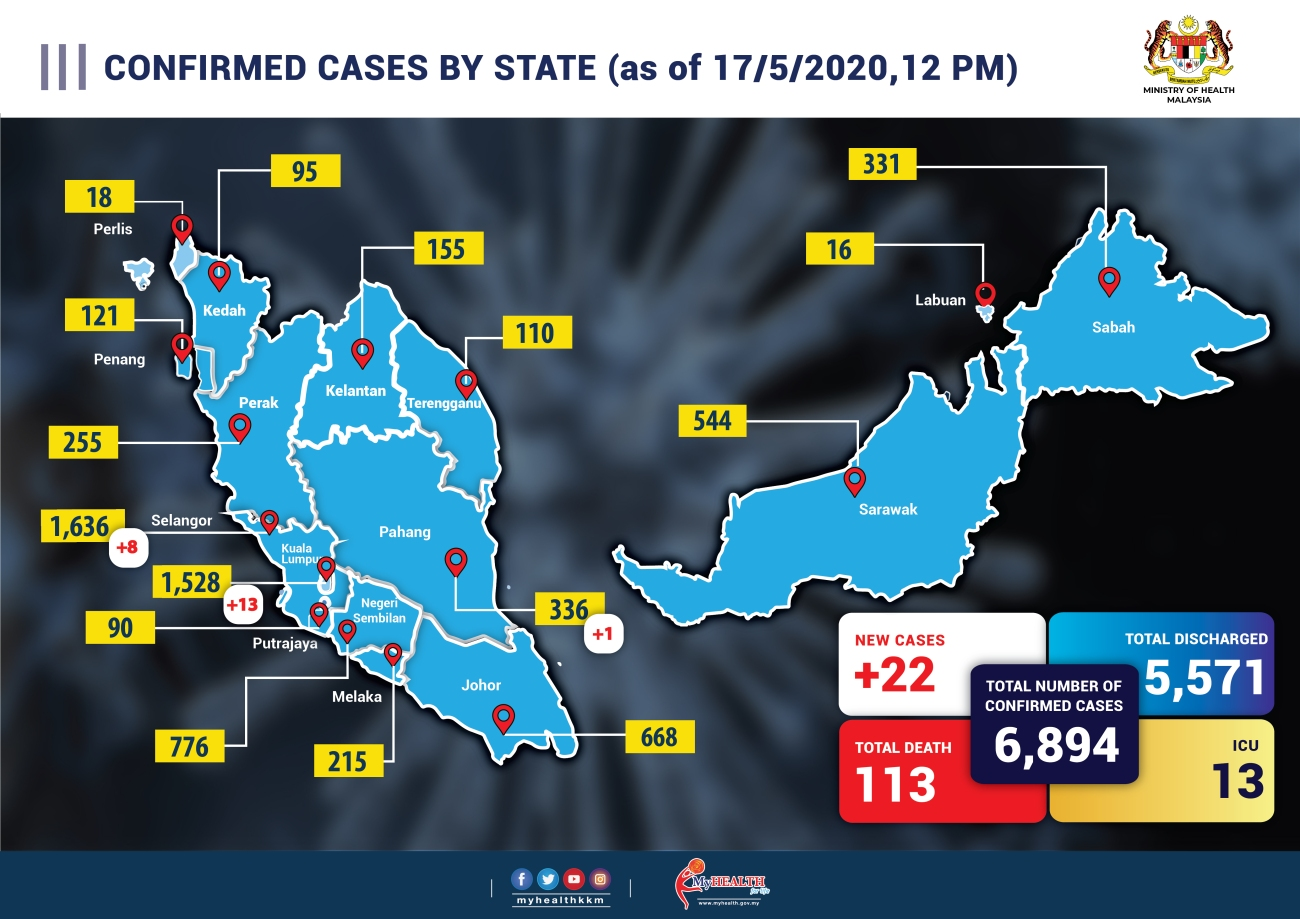 CONFIRM CASE BY STATE baru 17 mei-01