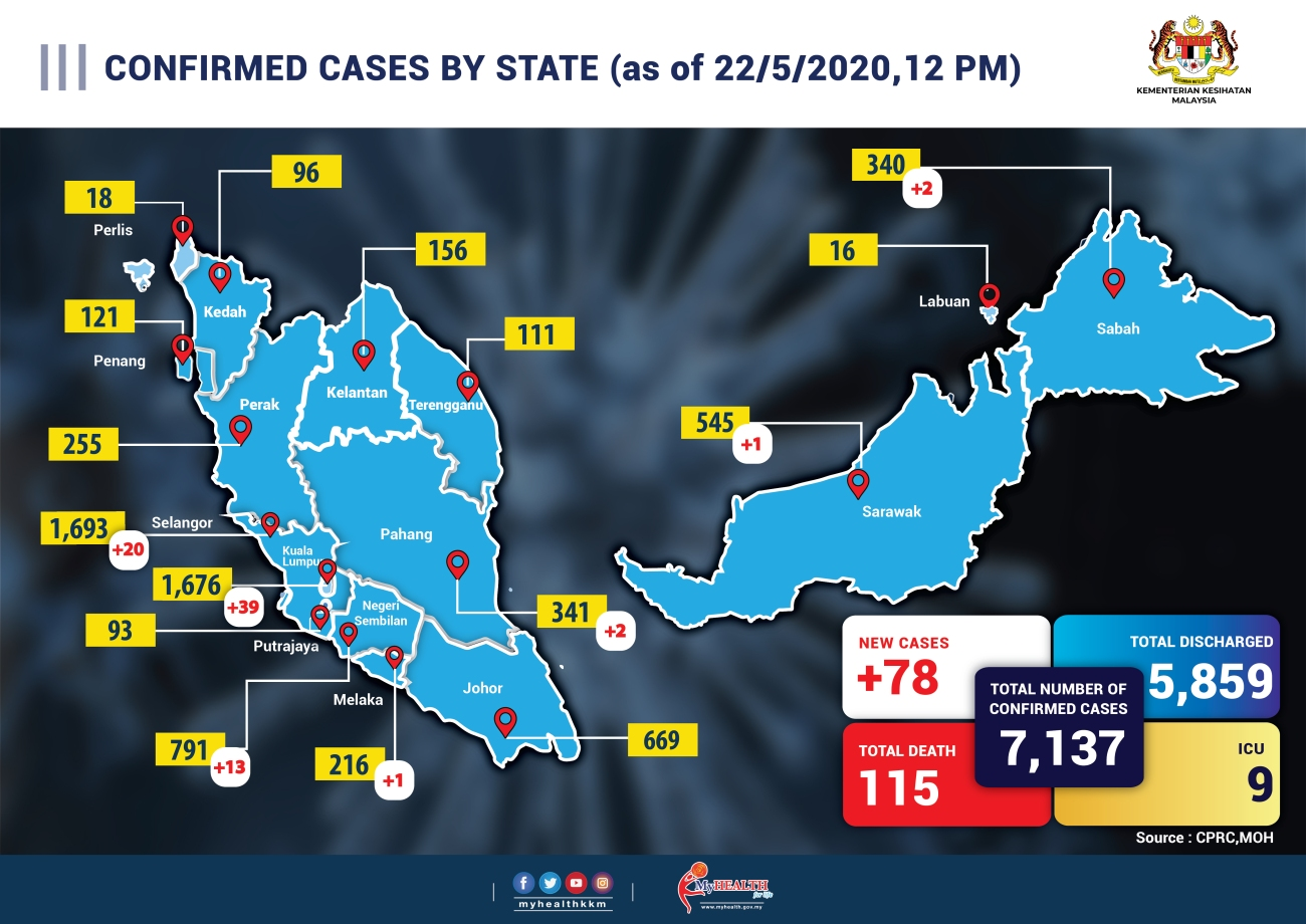 CONFIRM CASE BY STATE baru 22 Mei-01
