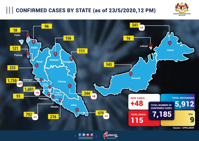 CONFIRM CASE BY STATE baru 23 Mei-01-01