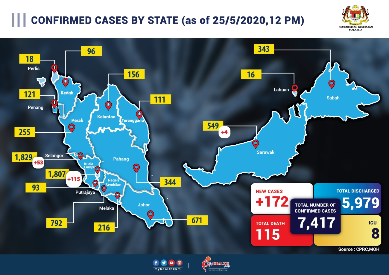 CONFIRM CASE BY STATE baru 25 Mei-01-01