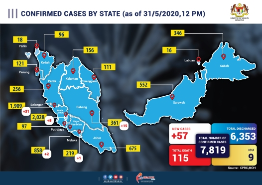 CONFIRM CASE BY STATE baru 31MEi-01