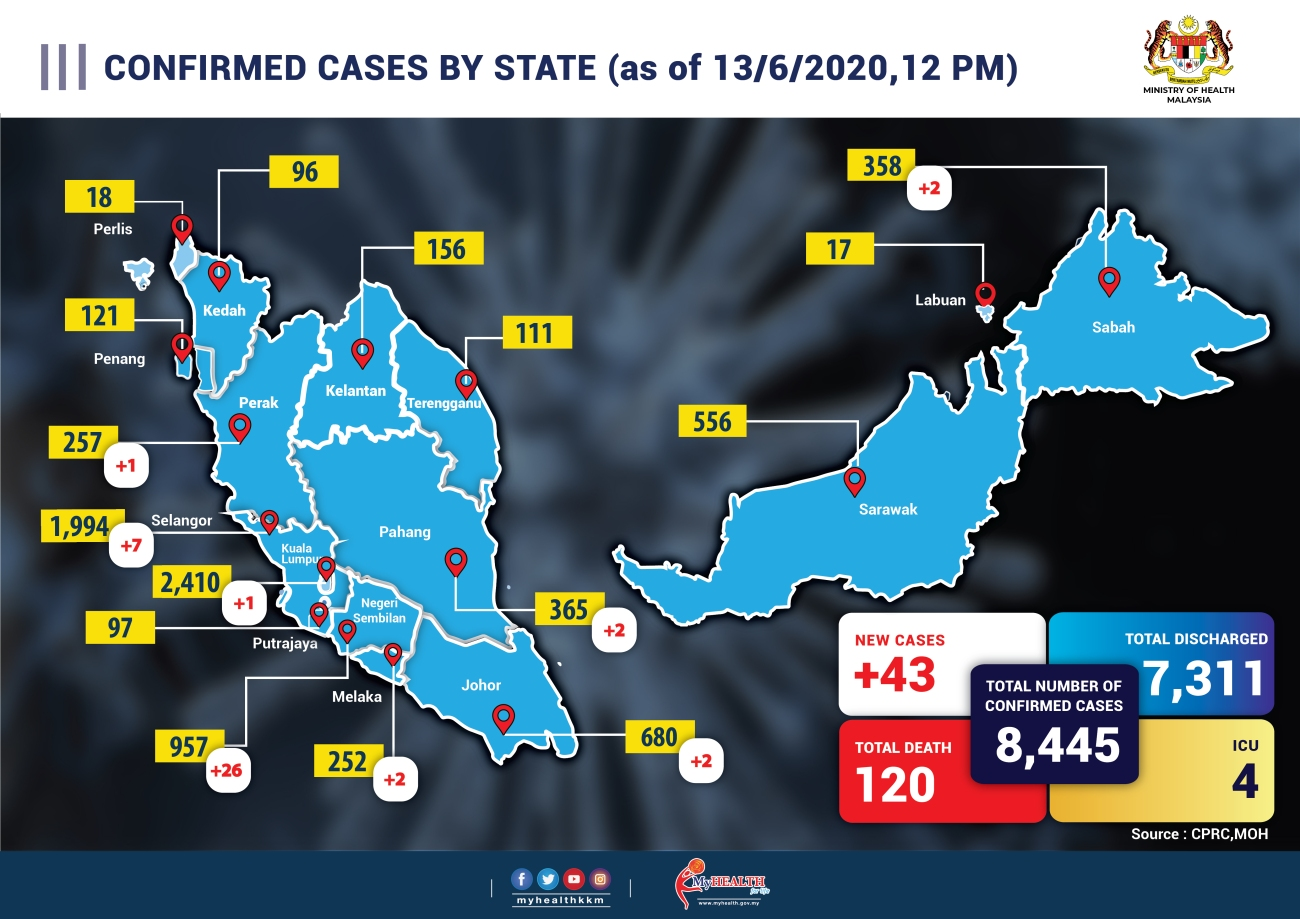 CONFIRM CASE BY STATE 13Jun-01