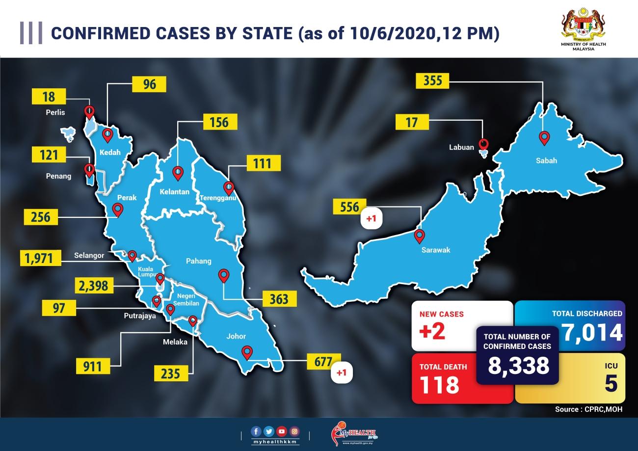 CONFIRM CASE BY STATE baru 10Jun-01