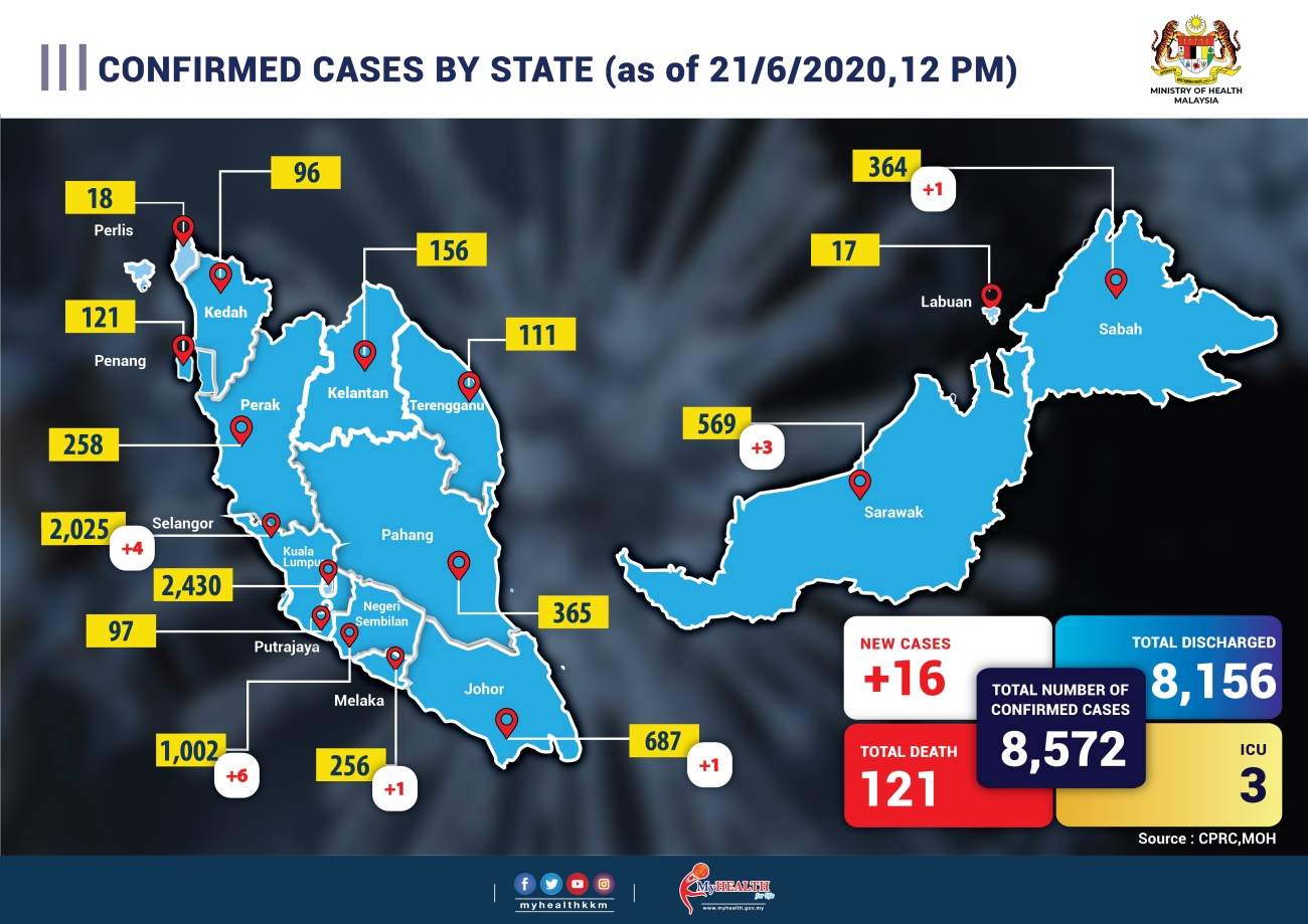 CONFIRM CASE BY STATE baru 21 Jun [Recovered]-01