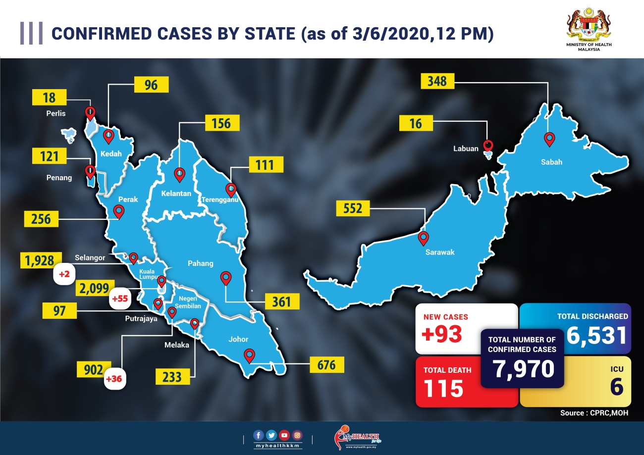 CONFIRM CASE BY STATE baru 3 JUn-01